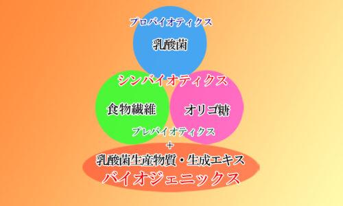 腸内環境・腸内フローラの改善方法